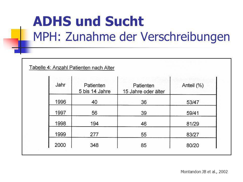 ADHS und Sucht MPH: Zunahme der Verschreibungen