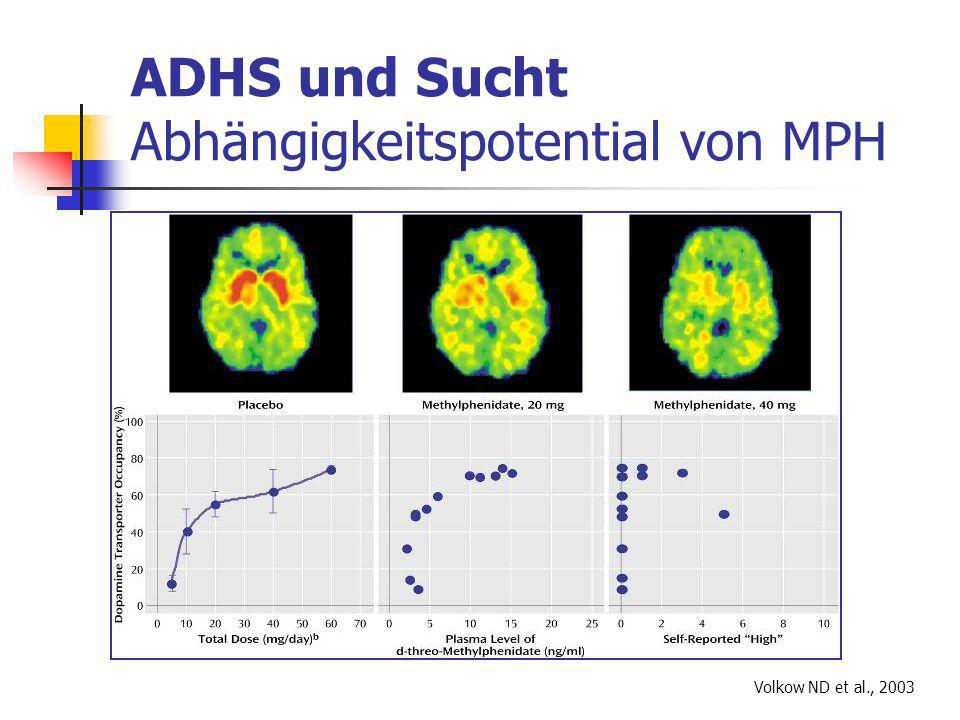 ADHS und Sucht Abhängigkeitspotential von MPH