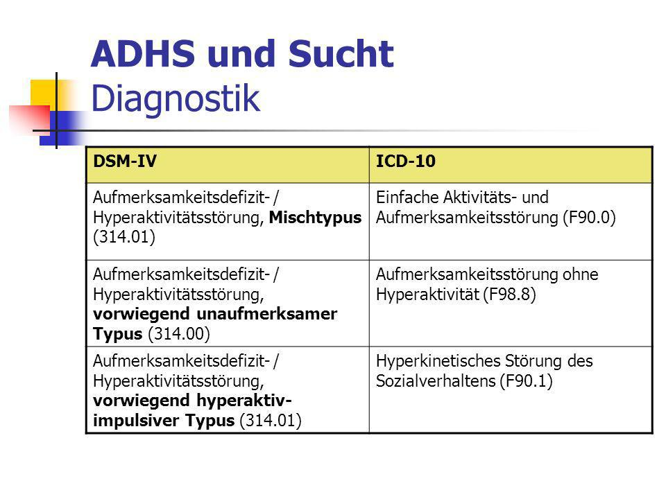 ADHS und Sucht Diagnostik