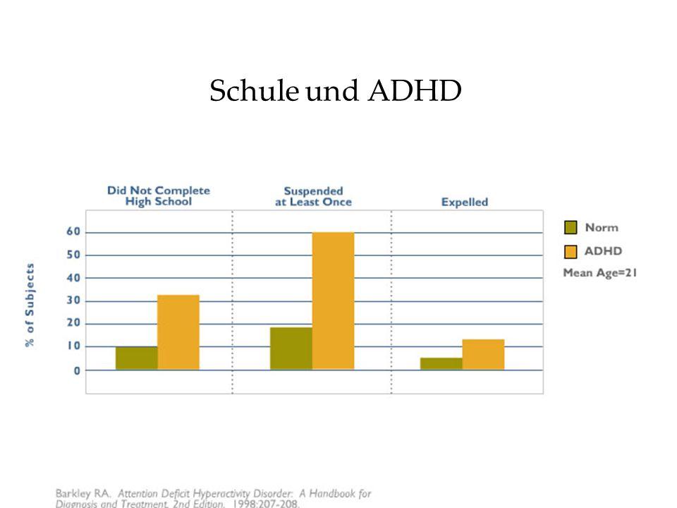 Schule und ADHD Suspend: unterbrechen, suspendieren