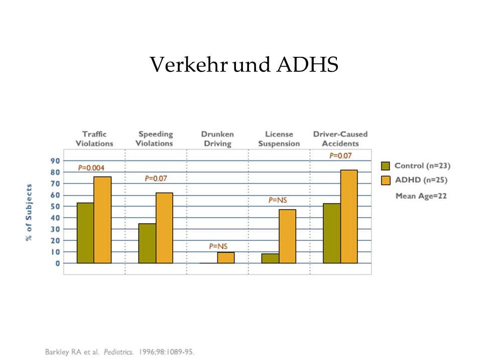 Verkehr und ADHS