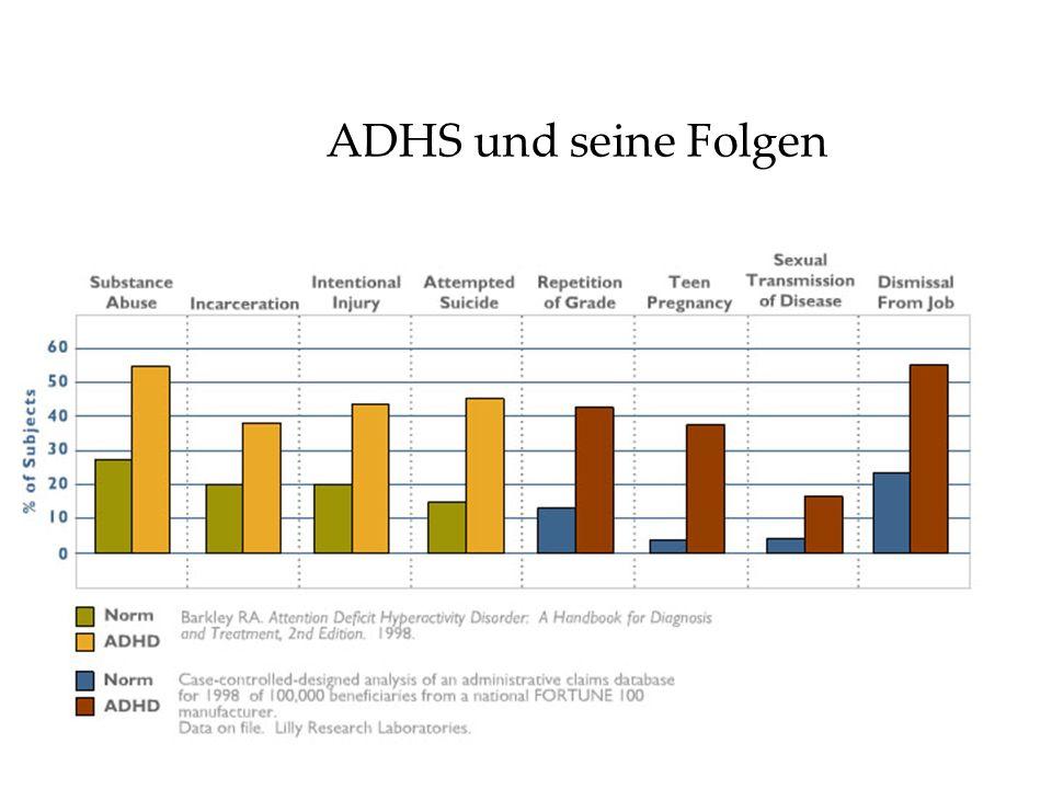 ADHS und seine Folgen Substanzmissbrauch um das 3-4 fache erhöht