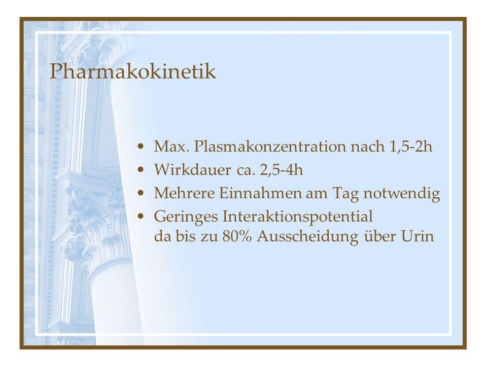 Pharmakokinetik Max. Plasmakonzentration nach 1,5-2h