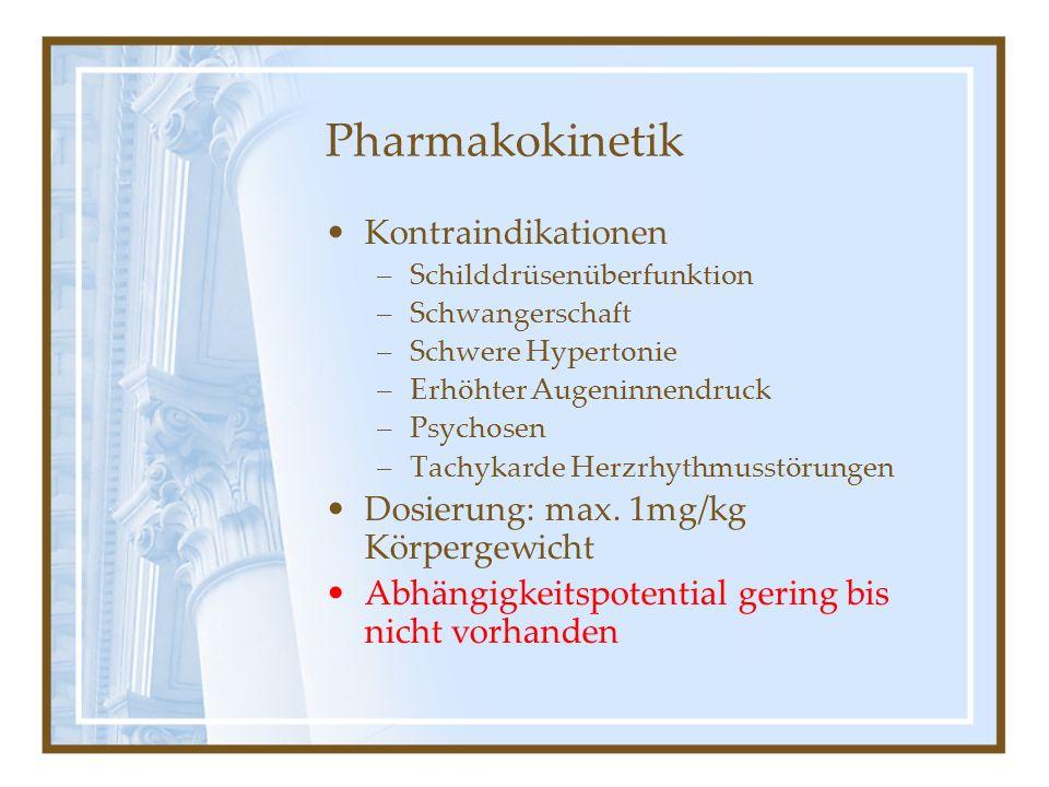 Pharmakokinetik Kontraindikationen