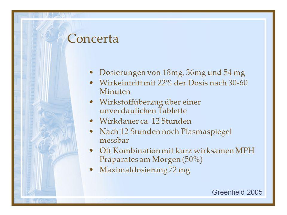 Concerta Dosierungen von 18mg, 36mg und 54 mg