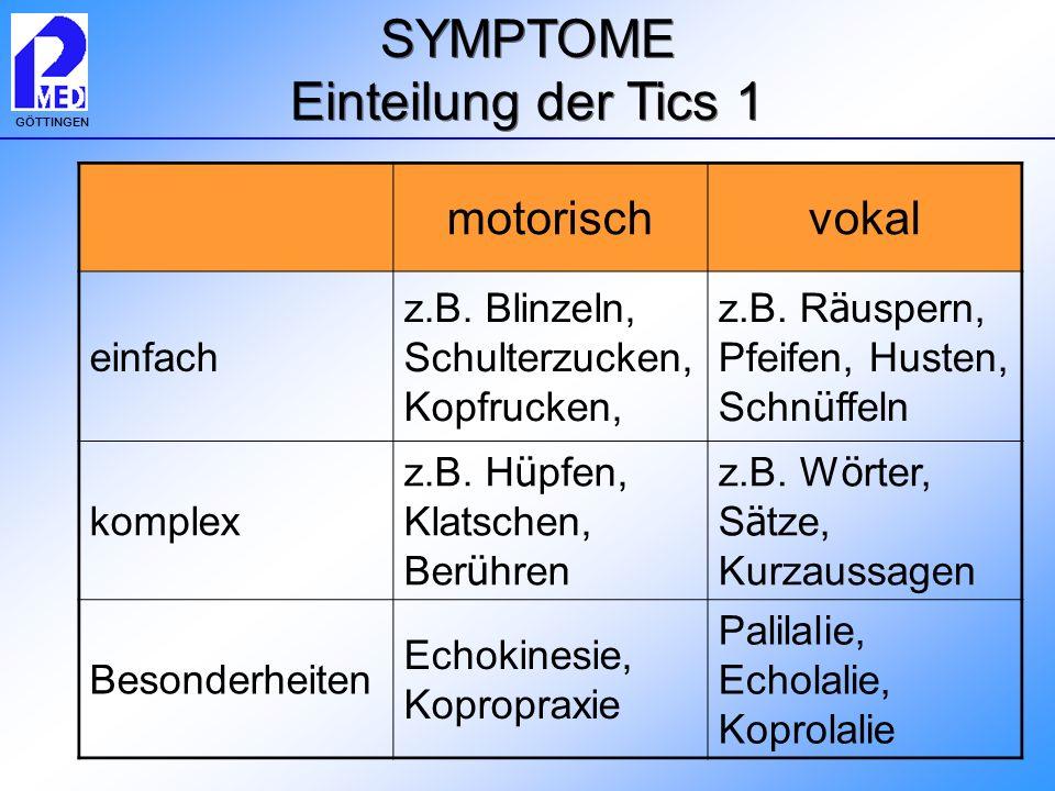 SYMPTOME Einteilung der Tics 1