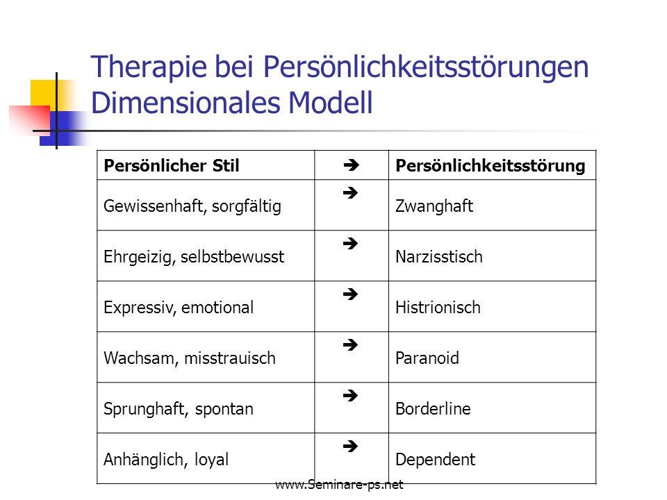 Therapie bei Persönlichkeitsstörungen Dimensionales Modell