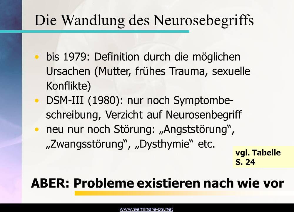 Die Wandlung des Neurosebegriffs