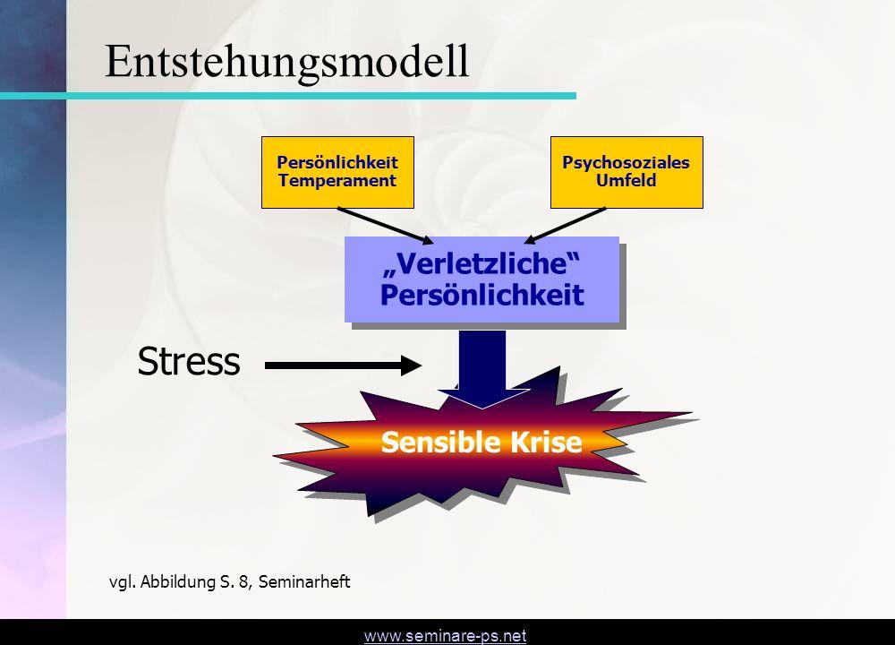 Persönlichkeit Temperament Psychosoziales Umfeld