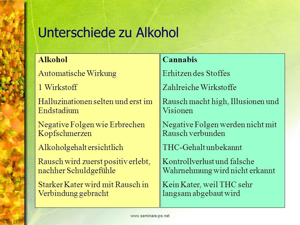 Unterschiede zu Alkohol