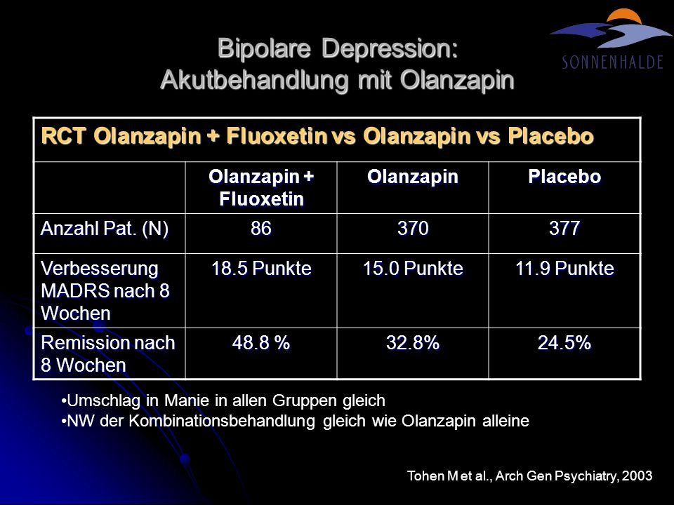 Bipolare Depression: Akutbehandlung mit Olanzapin