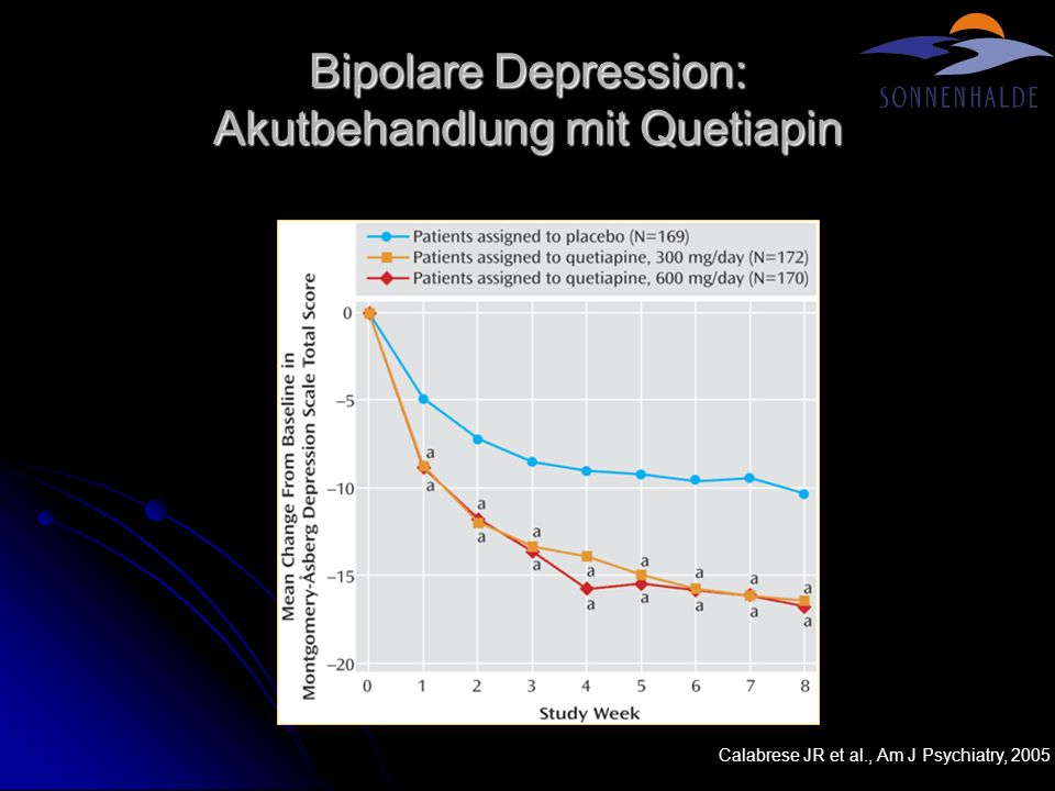 Bipolare Depression: Akutbehandlung mit Quetiapin