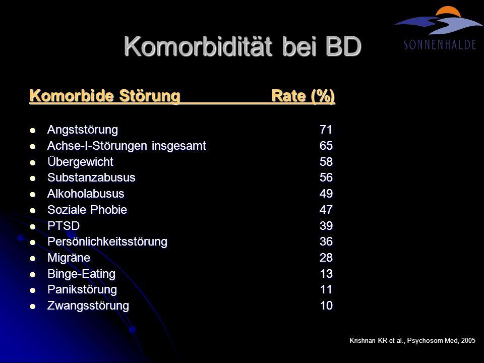 Komorbidität bei BD Komorbide Störung Rate (%) Angststörung 71