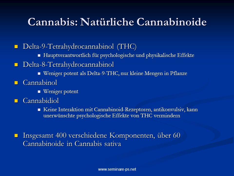 Cannabis: Natürliche Cannabinoide