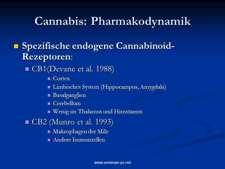 Cannabis: Pharmakodynamik