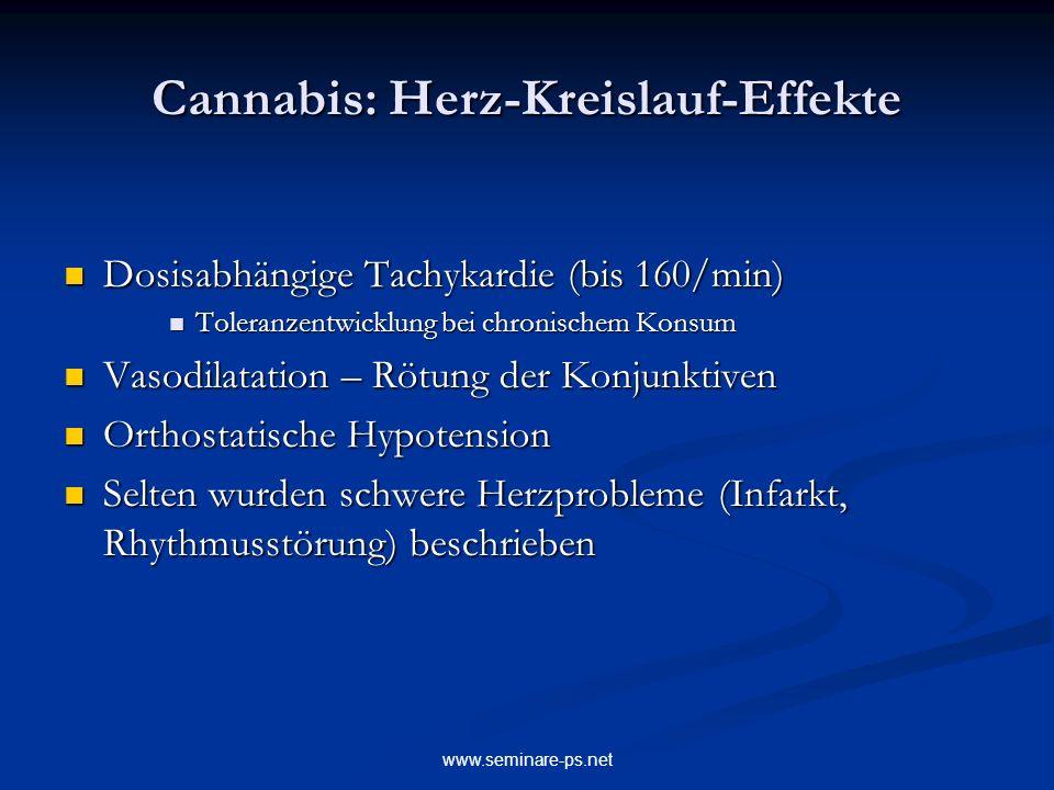 Cannabis: Herz-Kreislauf-Effekte