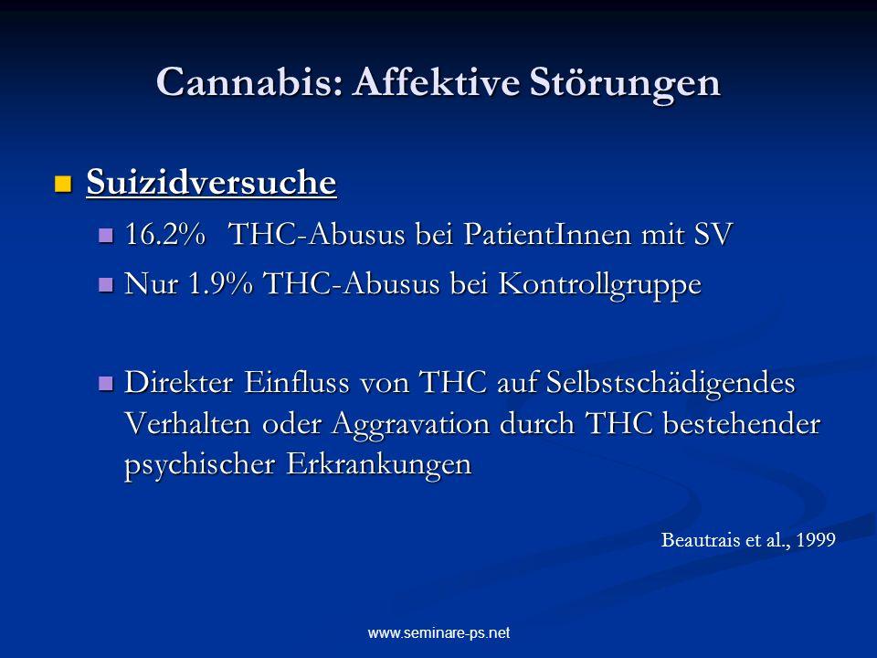 Cannabis: Affektive Störungen