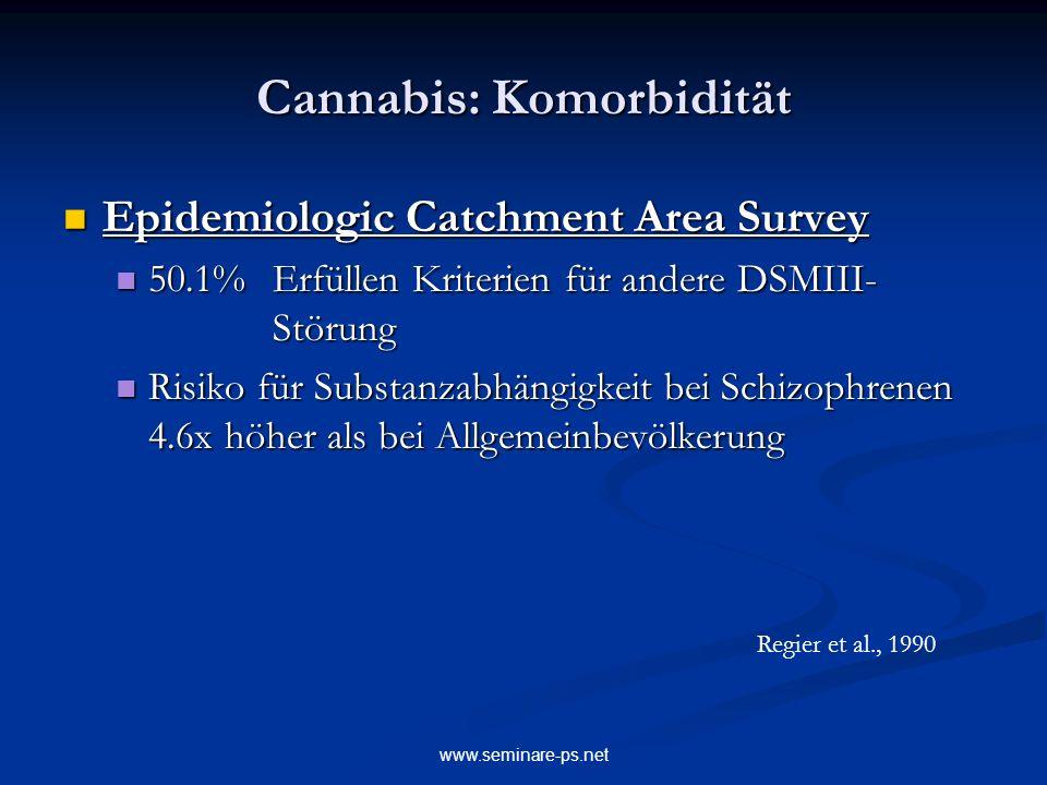 Cannabis: Komorbidität