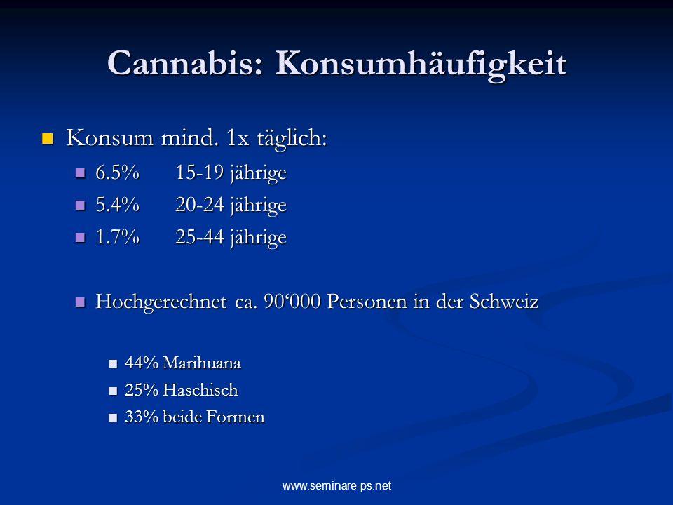 Cannabis: Konsumhäufigkeit