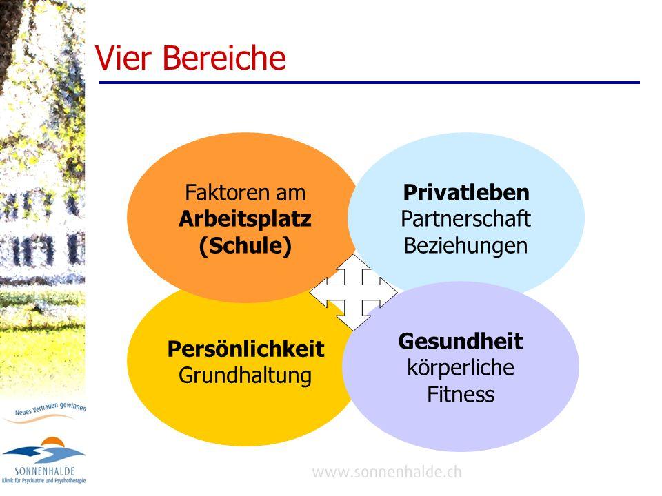 Faktoren am Arbeitsplatz (Schule)