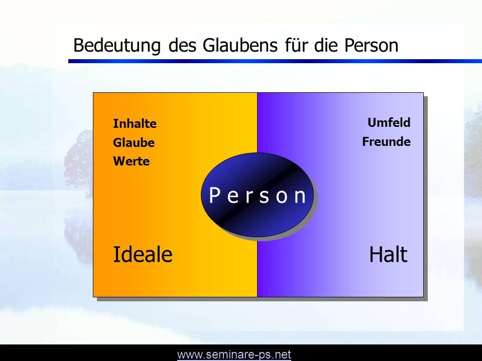 P e r s o n Ideale Halt Bedeutung des Glaubens für die Person Inhalte