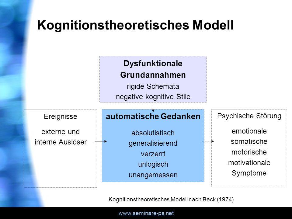 Kognitionstheoretisches Modell