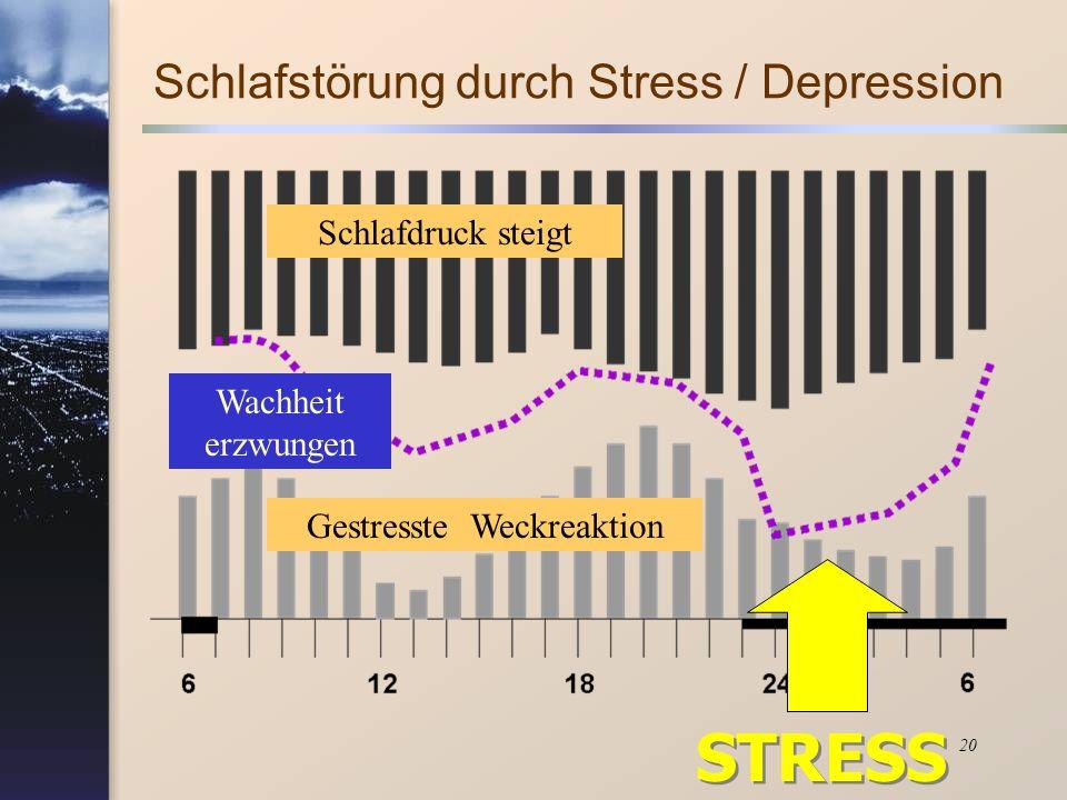 Schlafstörung durch Stress / Depression
