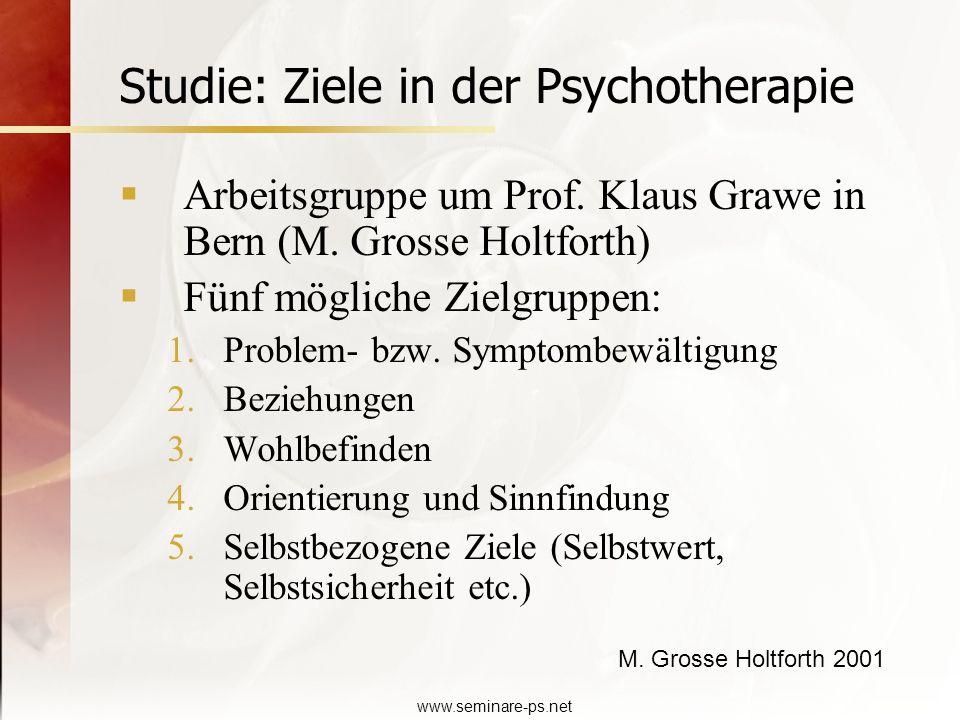 Studie: Ziele in der Psychotherapie