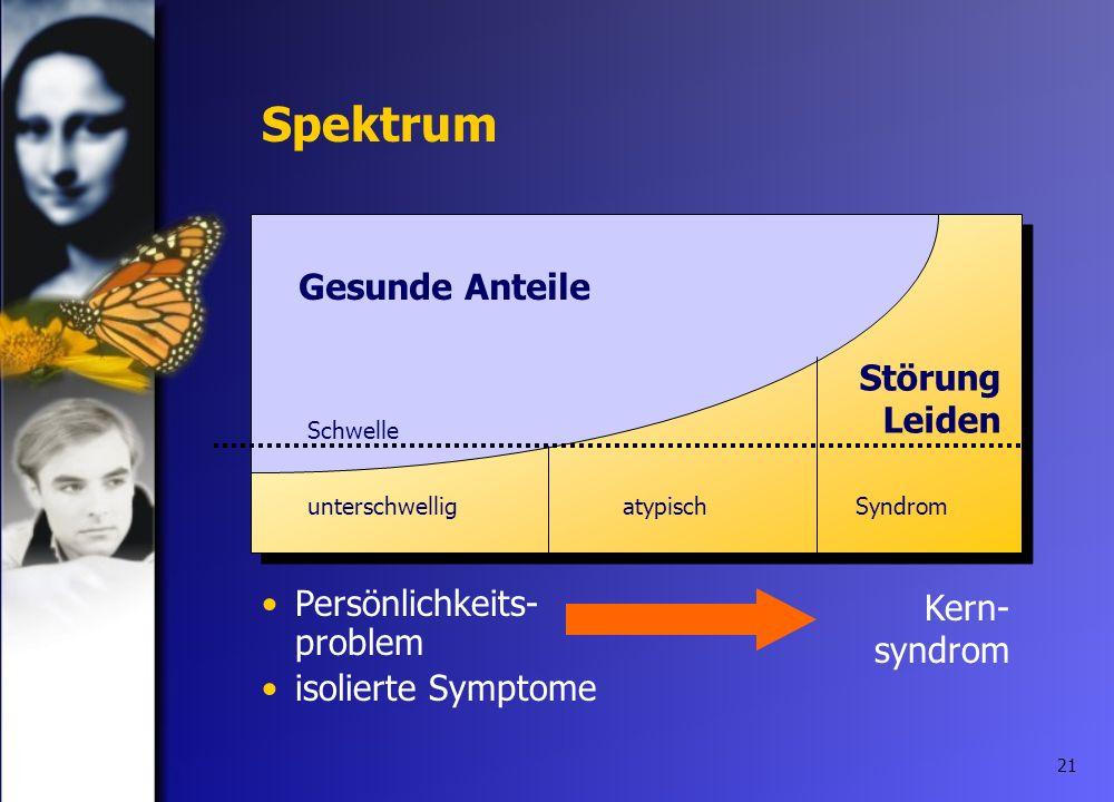 Spektrum Gesunde Anteile Störung Leiden Persönlichkeits-problem