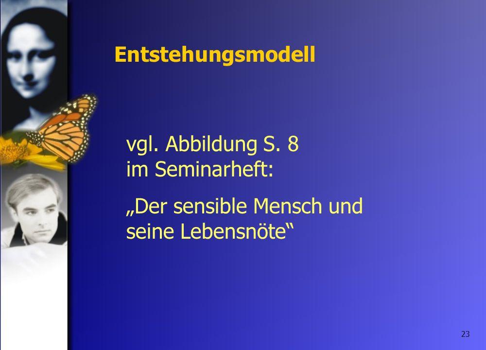"""Entstehungsmodell vgl. Abbildung S. 8 im Seminarheft: """"Der sensible Mensch und seine Lebensnöte"""