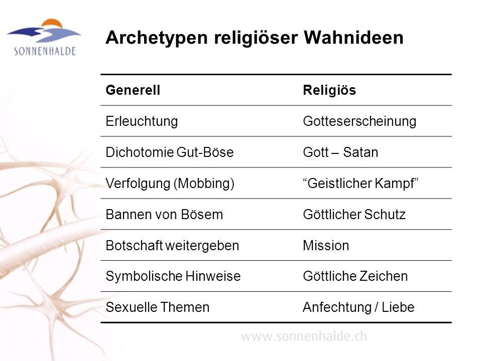 Archetypen religiöser Wahnideen