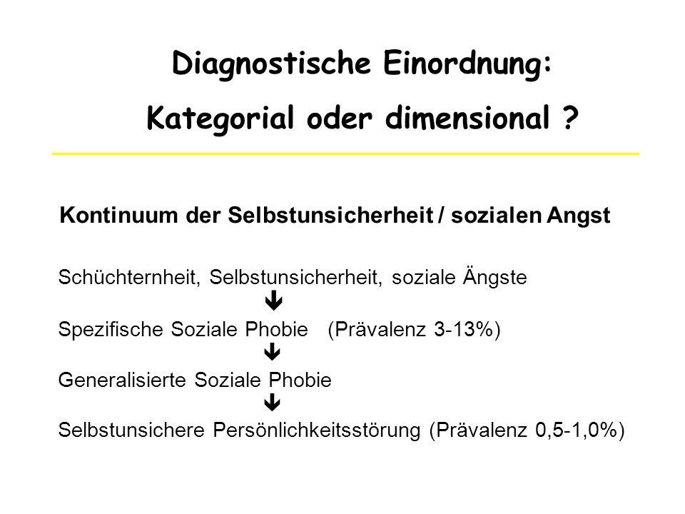 Diagnostische Einordnung: Kategorial oder dimensional
