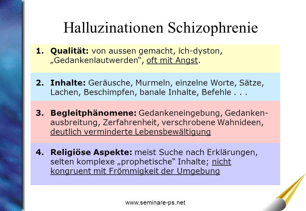 Halluzinationen Schizophrenie