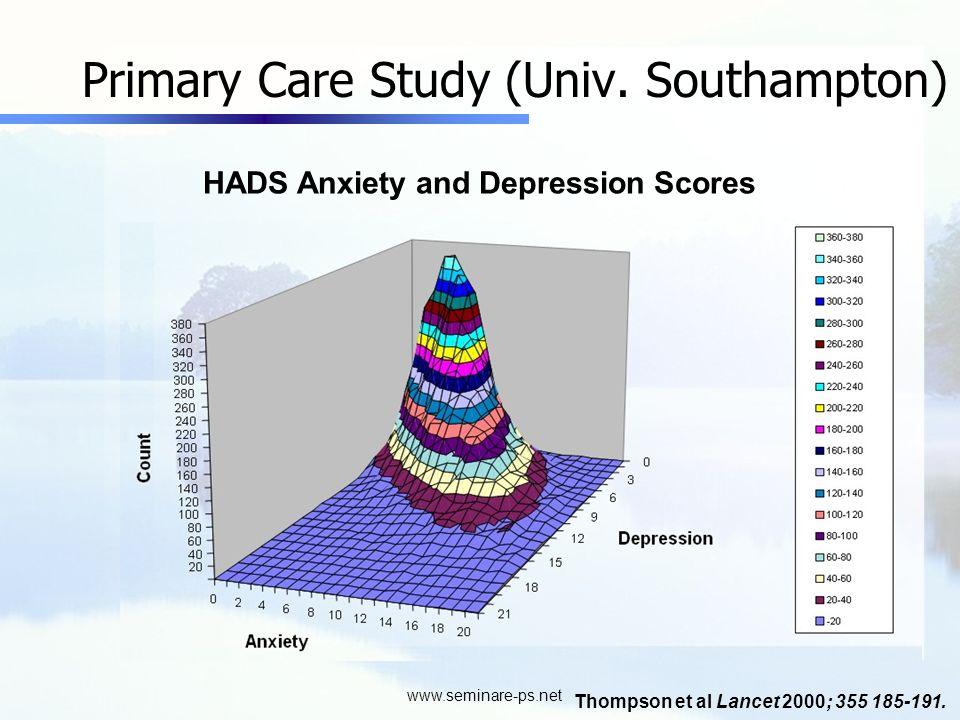 Primary Care Study (Univ. Southampton)