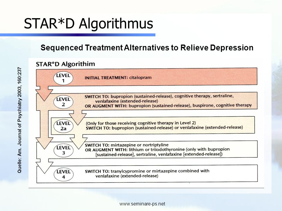 STAR*D Algorithmus Sequenced Treatment Alternatives to Relieve Depression.