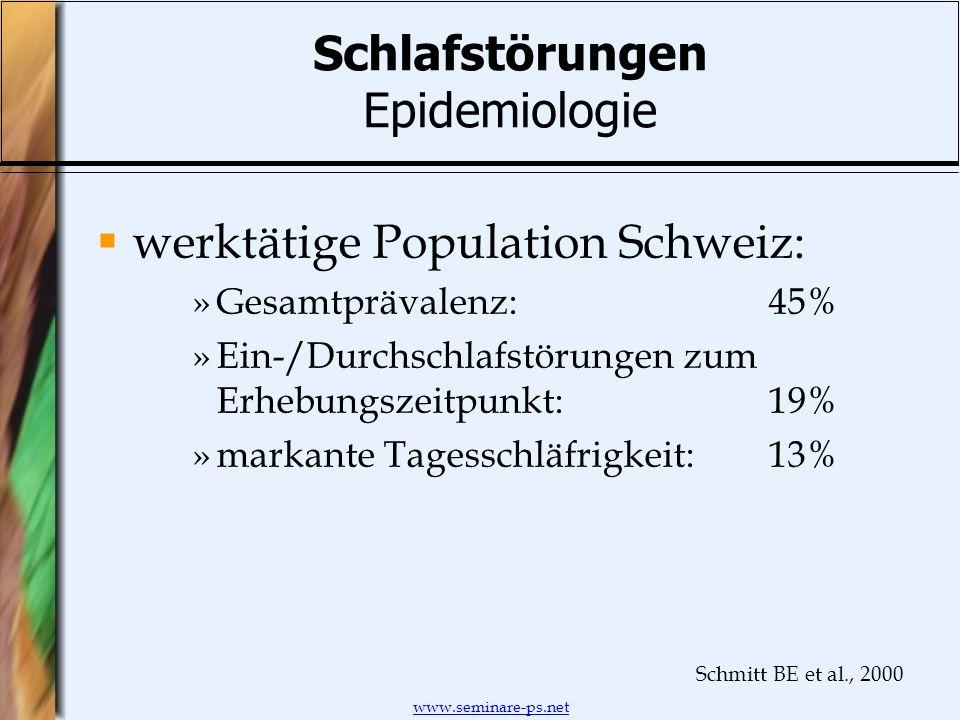 Schlafstörungen Epidemiologie