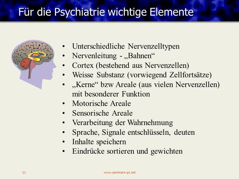 Für die Psychiatrie wichtige Elemente