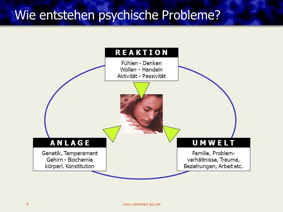 Wie entstehen psychische Probleme