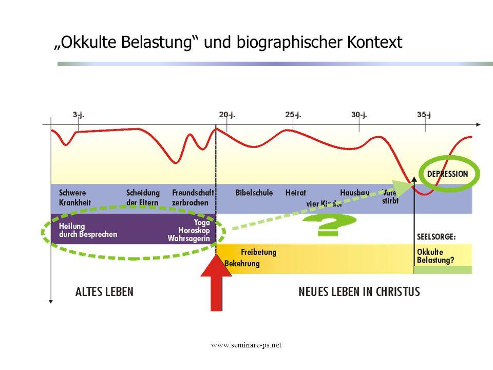 """""""Okkulte Belastung und biographischer Kontext"""