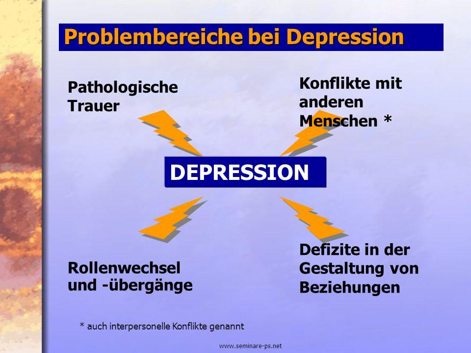 Problembereiche bei Depression