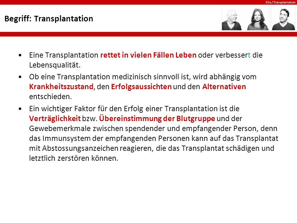 Begriff: Transplantation