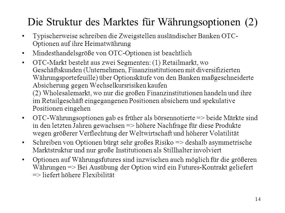 Die Struktur des Marktes für Währungsoptionen (2)