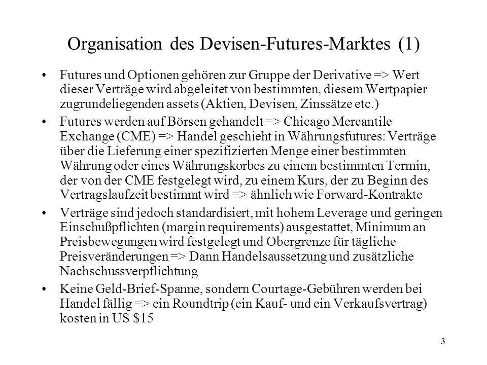 Organisation des Devisen-Futures-Marktes (1)