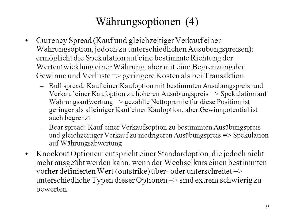 Währungsoptionen (4)