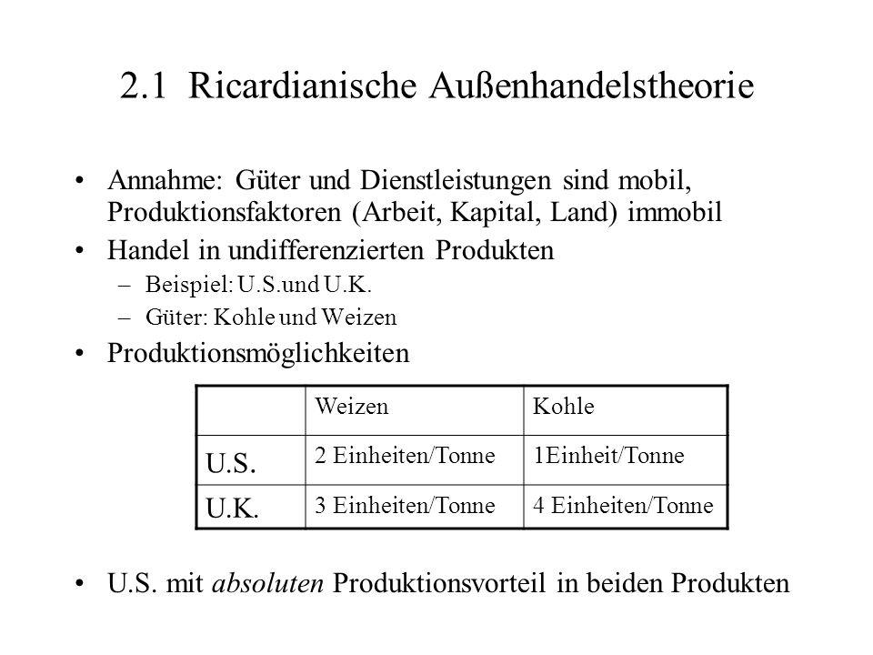 2.1 Ricardianische Außenhandelstheorie