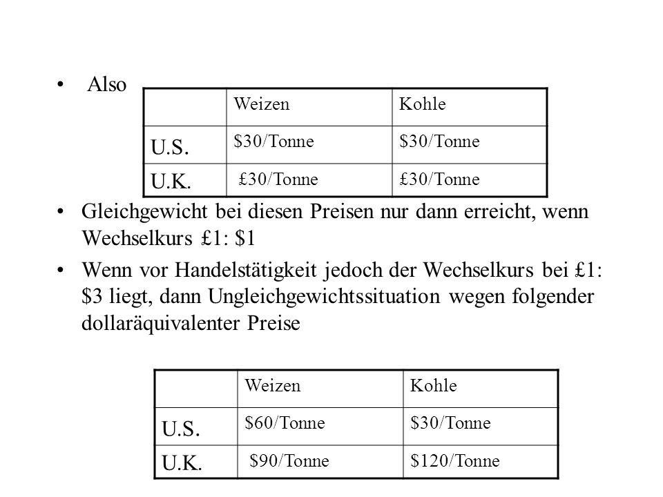 Also Gleichgewicht bei diesen Preisen nur dann erreicht, wenn Wechselkurs £1: $1.