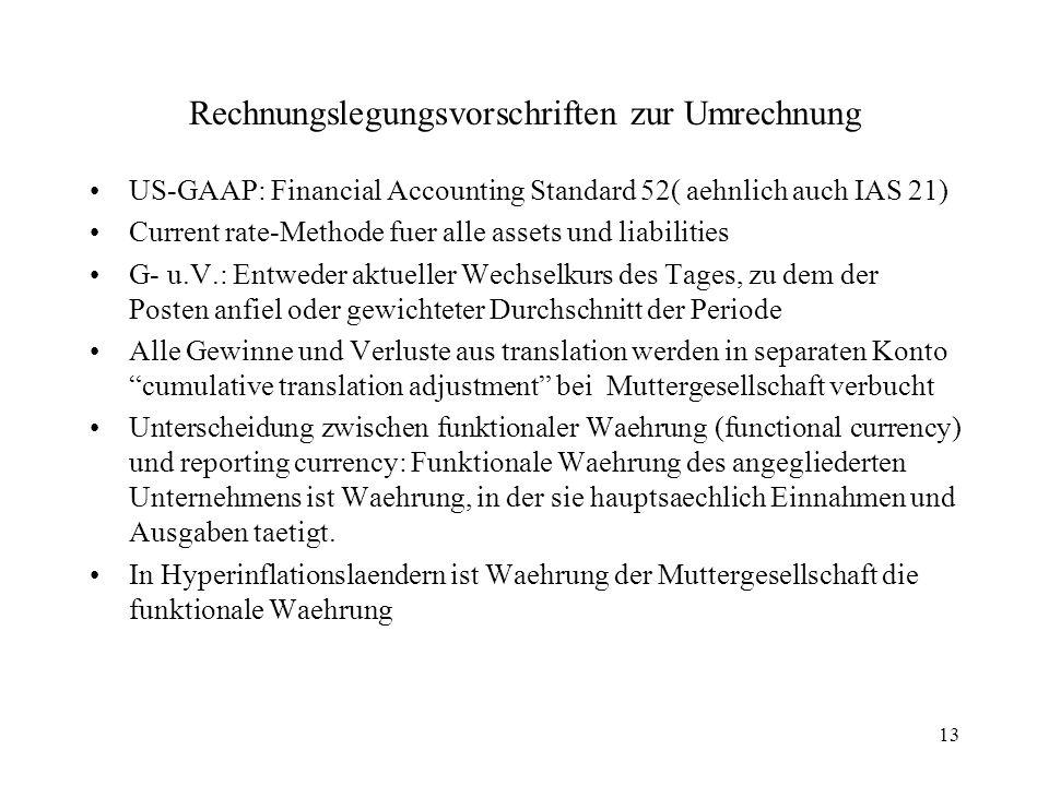 Rechnungslegungsvorschriften zur Umrechnung