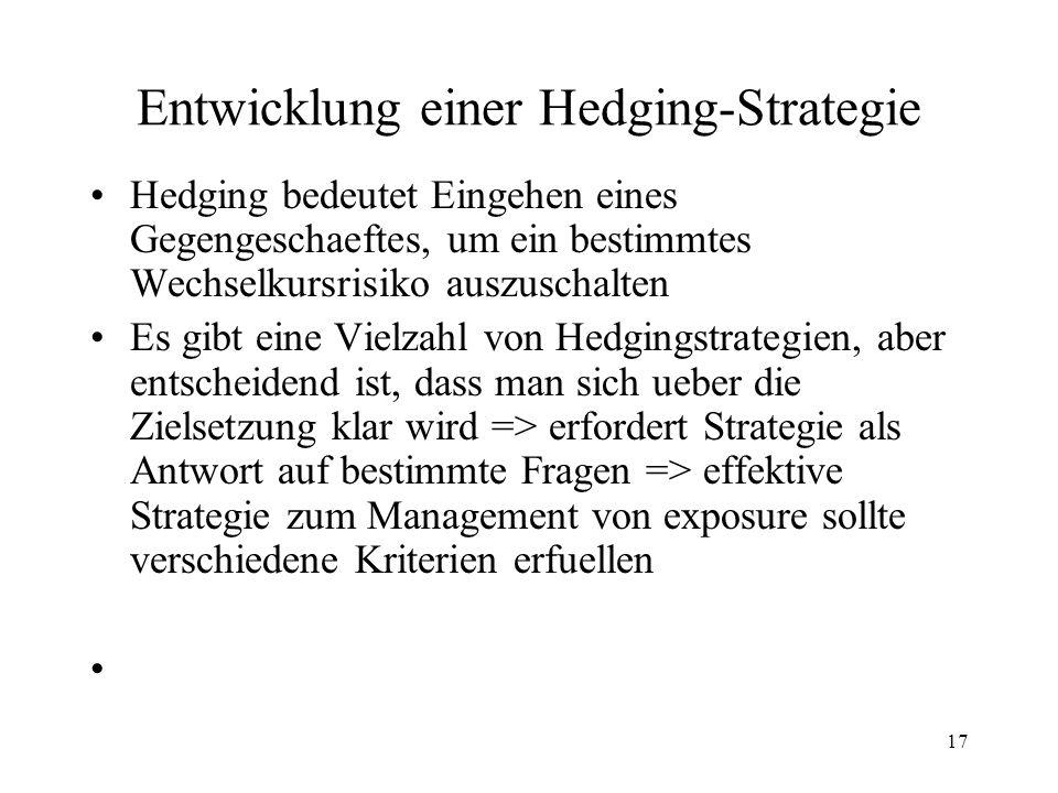 Entwicklung einer Hedging-Strategie