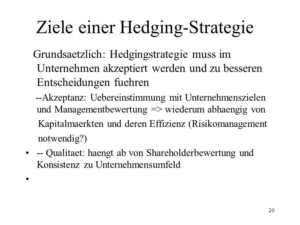 Ziele einer Hedging-Strategie