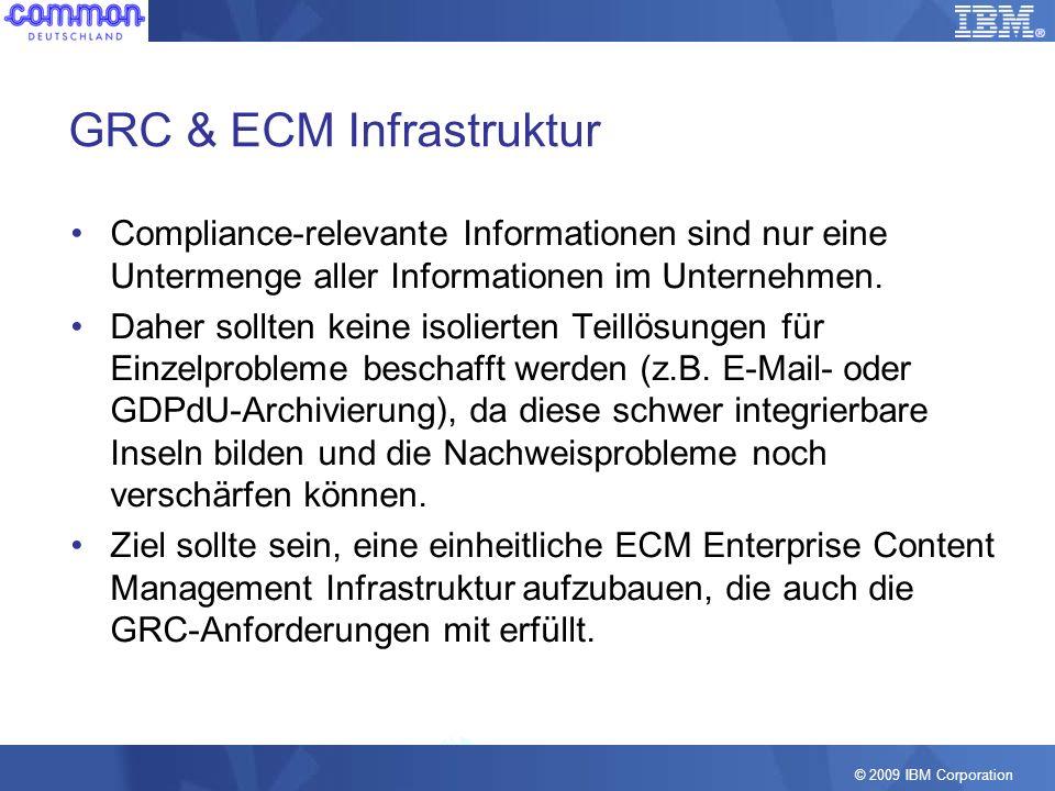 GRC & ECM Infrastruktur